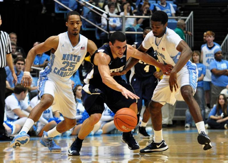 North Carolina Men's College Basketball