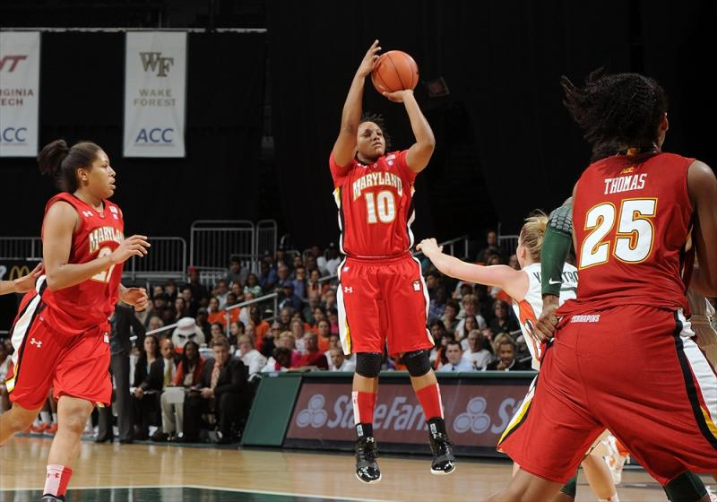 Maryland at Miami Women's Basketball