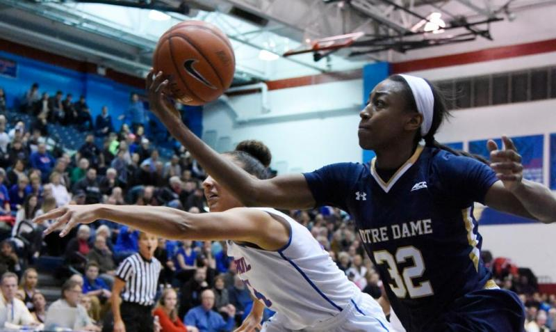 Notre Dame Women's College Basketball