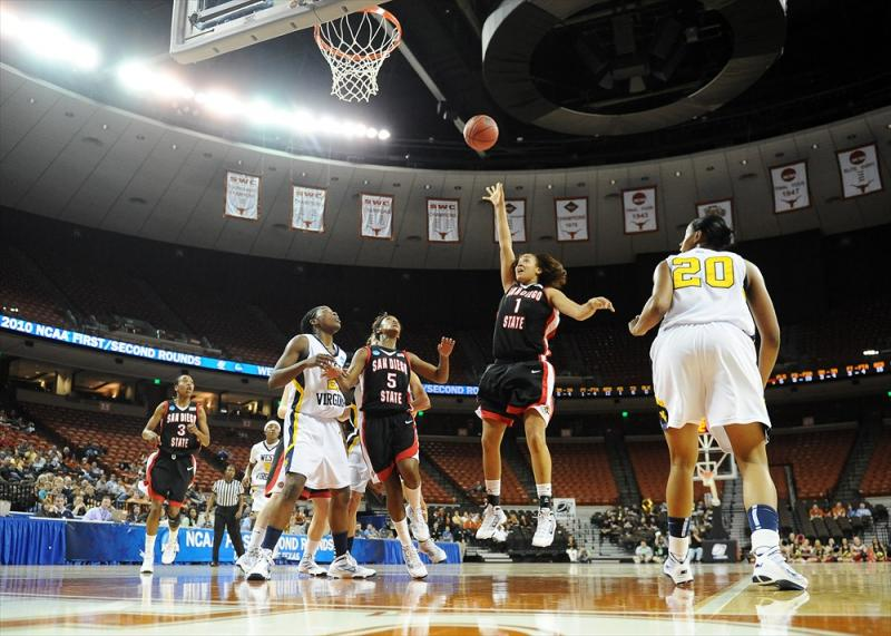 San Diego State Women's Basketball