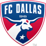 FC Dallas MLS Superdraft MLS Mock Draft MLS Player Profiles MLS Player Rankings