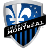 Montreal Impact MLS Superdraft MLS Mock Draft MLS Player Profiles MLS Player Rankings