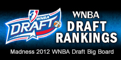 WNBA Draft Rankings